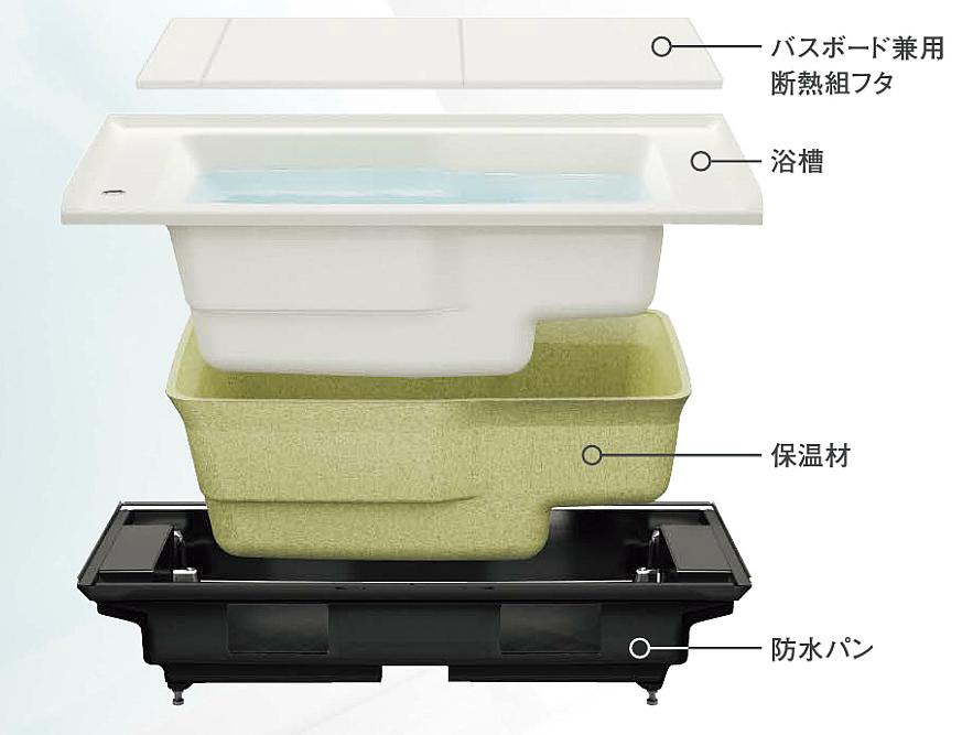 クリナップ 断熱浴槽
